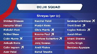 Delhi Team Preview