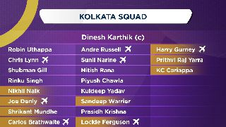 Kolkata Team Preview
